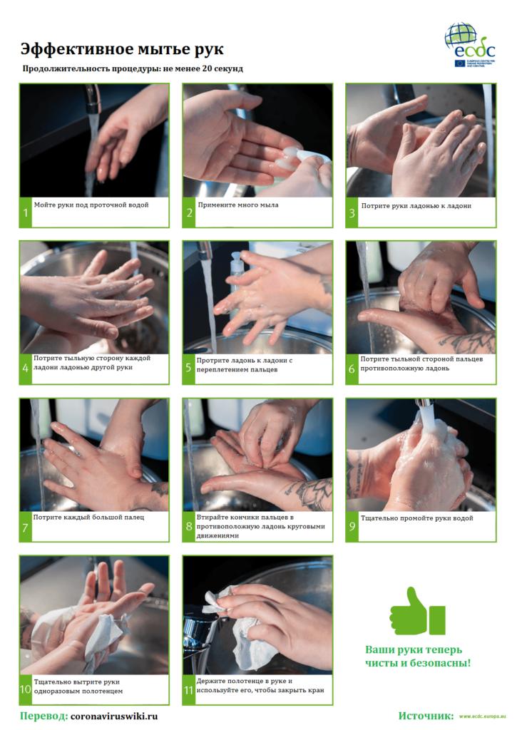 Инфографика, как мыть руки