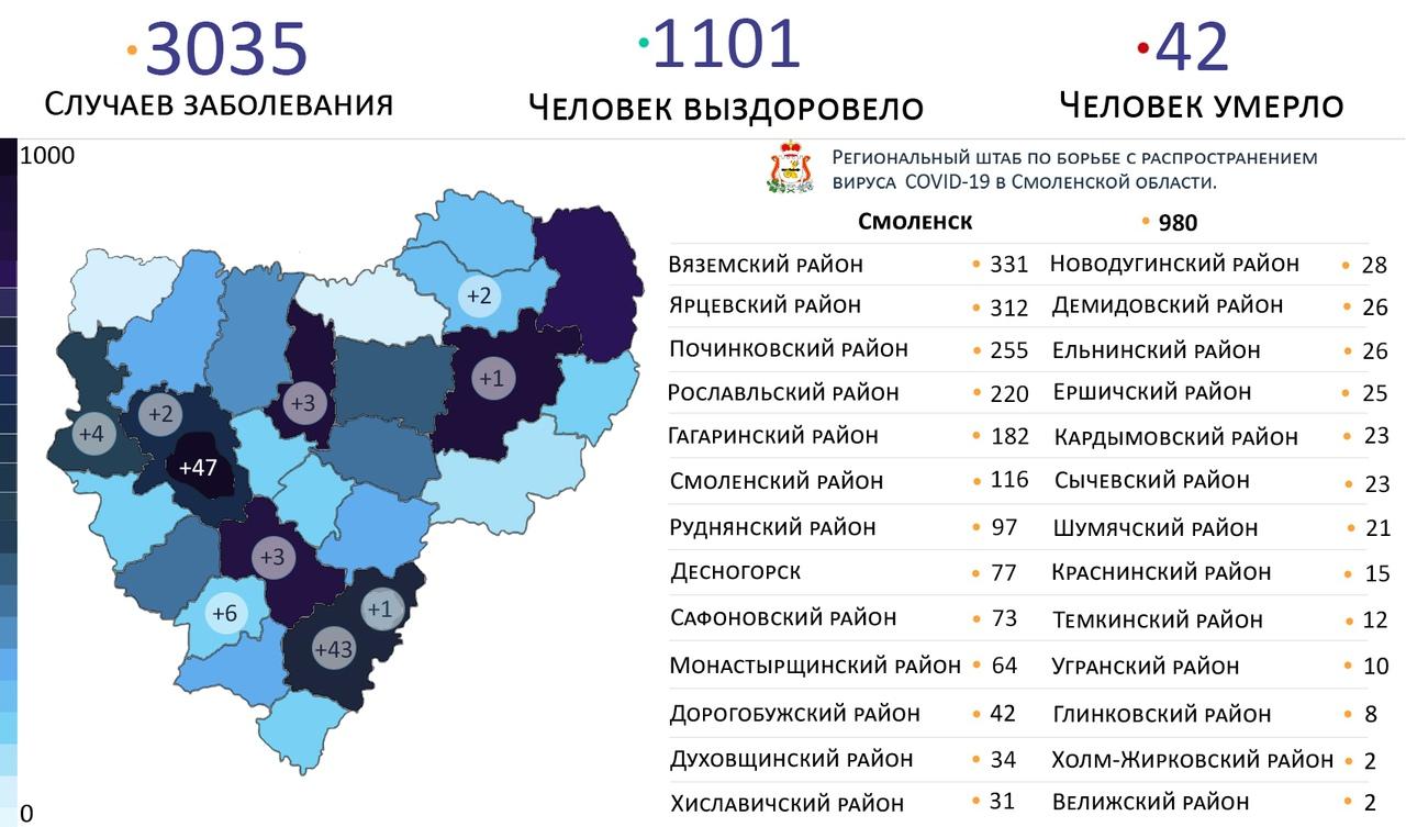 География распространения COVID-19 по области 7 июня 2020