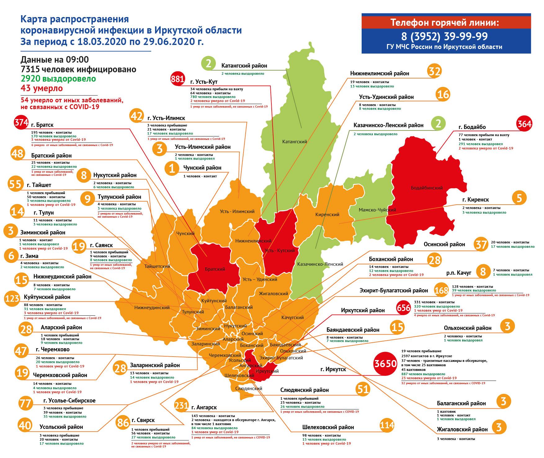 География распространения COVID-19 по области 29 июня 2020 года