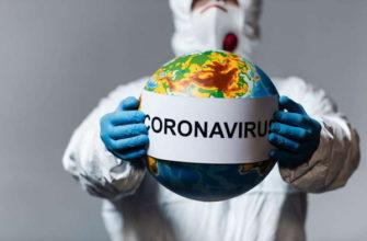 Коронавирус в Ямало-Ненецком автономном округе ЯНАО 6 июля 2020