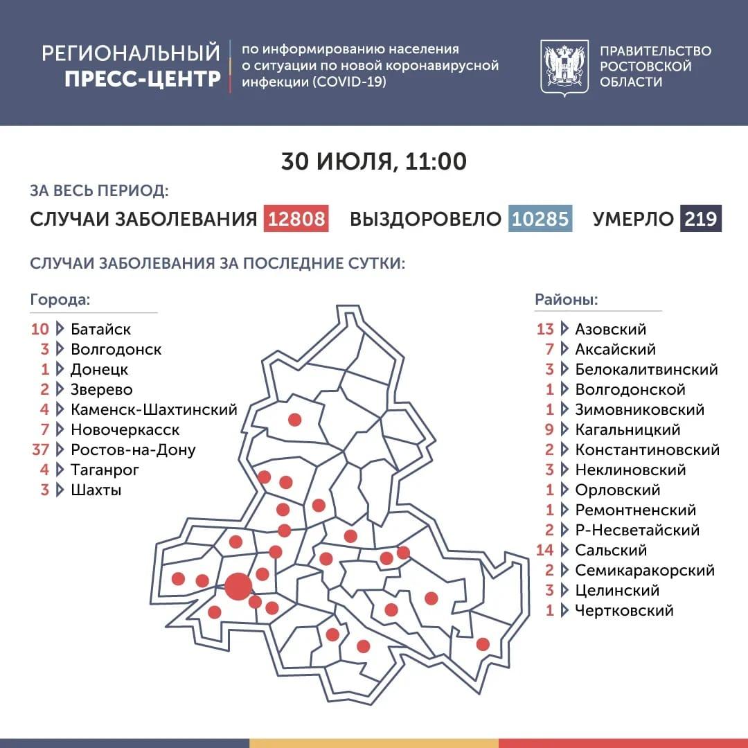 Ростовская область 30 июля 2020 года