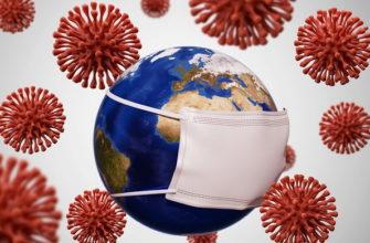 Коронавирус в Ямало-Ненецком автономном округе ЯНАО 20 сентября 2020