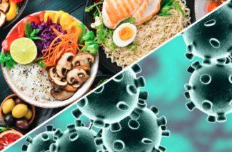 Коронавирус: как обрабатывать продукты, чтобы не заразиться